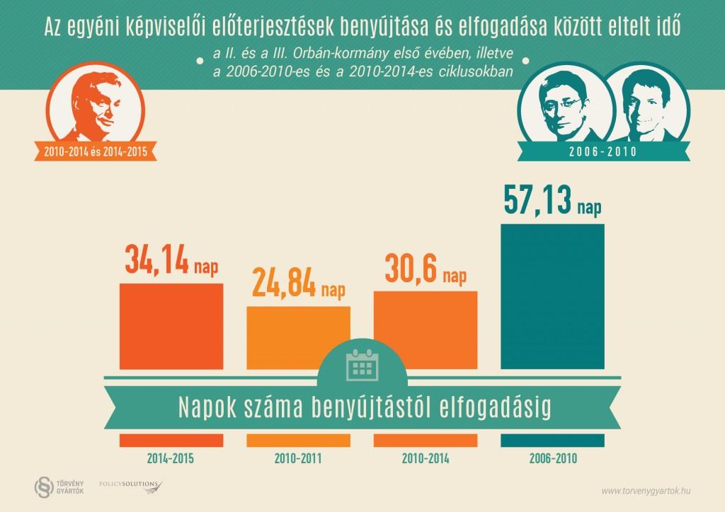 torvenygyartok_infografika_20150806_3